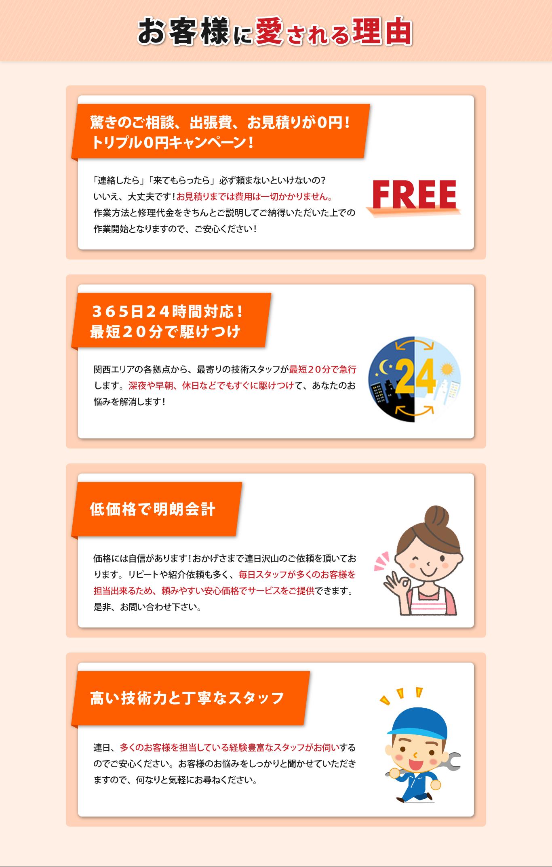 大阪京都兵庫奈良のエアコン修理はライフエアコンサポート。お客様に愛される4つの理由。相談、出張、見積もりが無料(0円)で365日24時間対応、最短20分で駆け付け、低価格で格安工事、明朗会計安心価格、高い技術力と丁寧なスタッフ。大阪のエアコンクリーニング、修理はお任せ下さい!