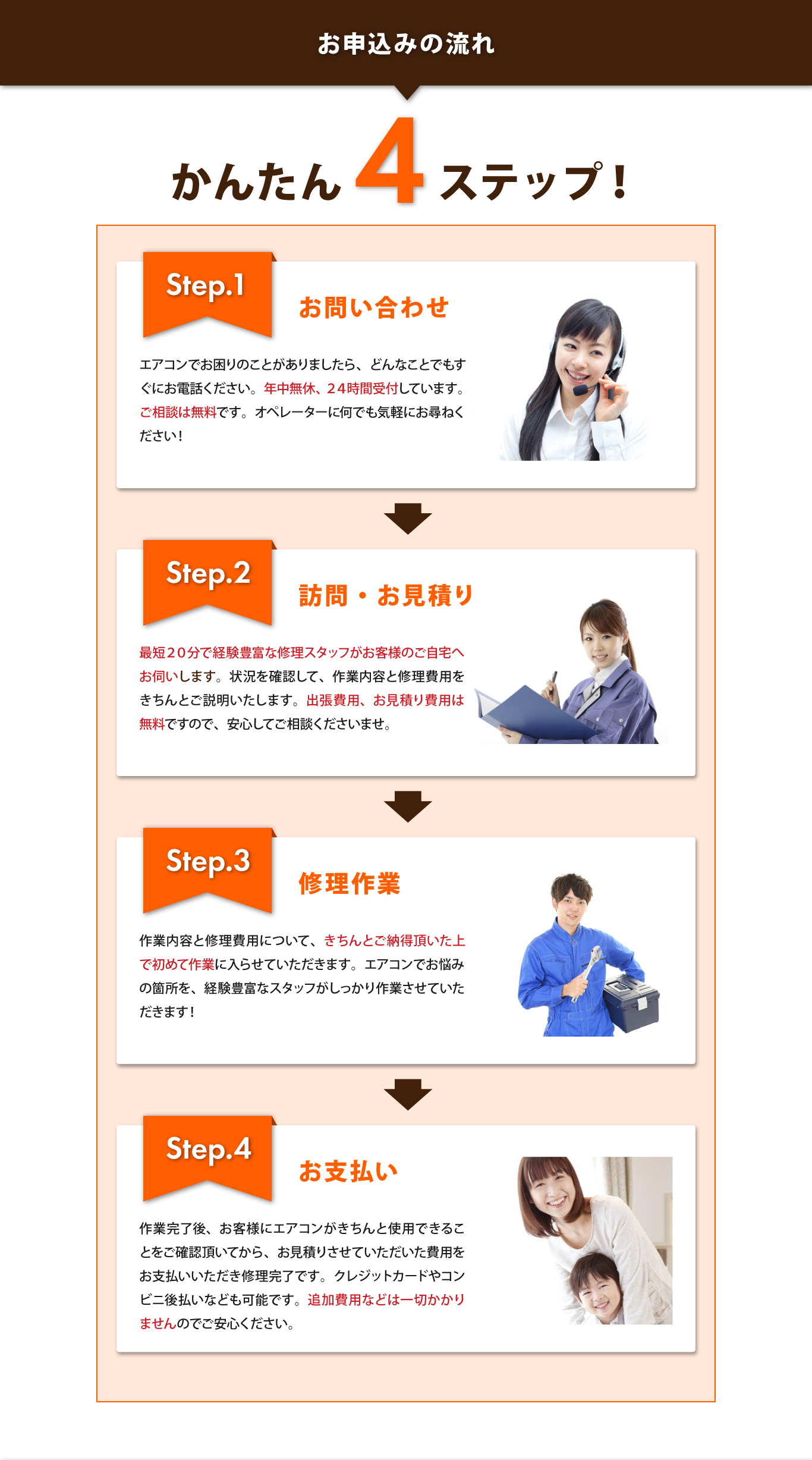 大阪京都兵庫奈良のエアコン修理。お申込みの流れは、お問い合わせ、訪問お見積り、エアコン修理作業、エアコンの動作確認後のお支払いとなります