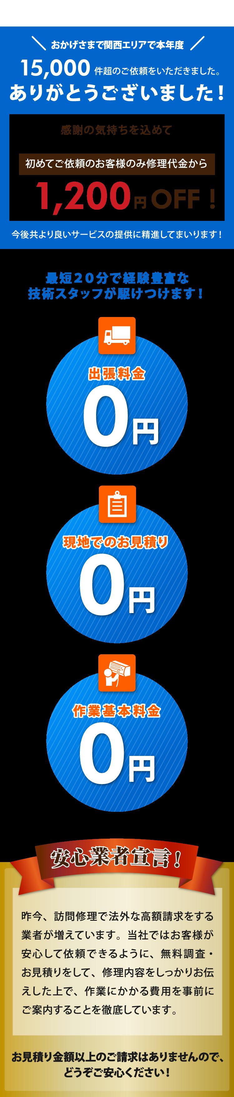 おかげさまで関西(大阪京都兵庫奈良のエアコン修理、2019年に15,000件のご依頼を頂きました。初めての方のみエアコン修理代金より1200円割引!大阪のエアコンクリーニング最短20分で駆けつけ、出張料金無料、お見積り無料、作業基本料金無料